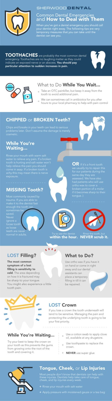 Common Dental Emergencies and How to Deal With Them